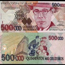 Risco de hiperinflação no Brasil