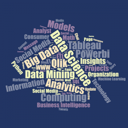 Investimento em Data Science permite maior vantagem competitiva nos negócios com direcionamento mais eficaz de conteúdo